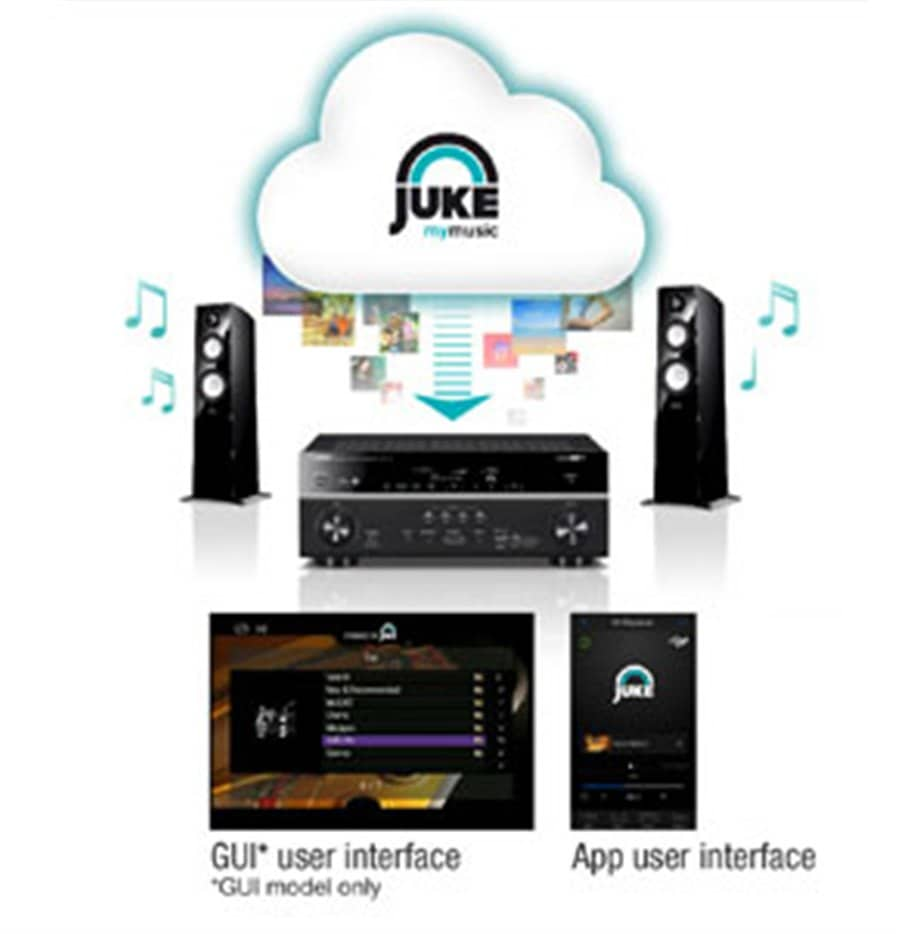 Rx A550 Fitur Audio Jack Music Bluetooth Receiver Tanpa Kabel Of Movie Or The Mood You Want To Achieve There Are Two Modes Basic And Advanced That Can Choose According Type Adjustments